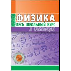 Тульев В.В. Физика. Весь школьный курс в таблицах Кузьма