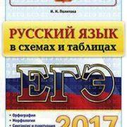 Политова И.Н. ЕГЭ 2017. Русский язык в схемах и таблицах.