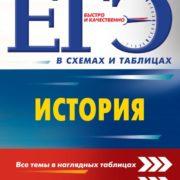 Дедурин Г.Г. ЕГЭ. История. Экспресс-подготовка (в схемах и таблицах).