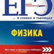 Бальва О.П., Немченко К.Э. ЕГЭ. Физика. Экспресс-подготовка (в схемах и таблицах).