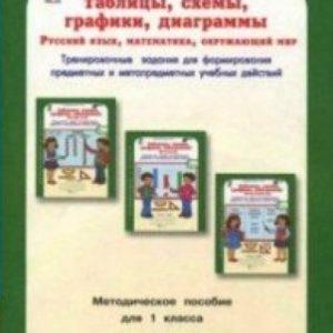 Козина Г.А. Факультативный курс. Таблицы, схемы, графики, диаграммы. 1 класс. Методическое пособие