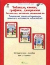 Козина Г.А. Факультативный курс. Таблицы, схемы, графики, диаграммы. 2 класс. Методическое пособие